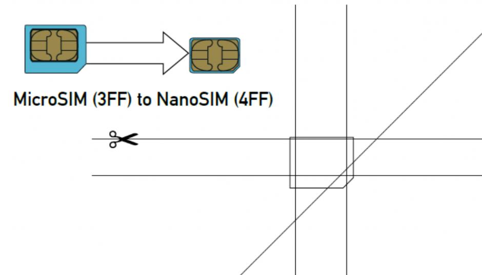 Micro Sim Card To Nano Sim Card Images 1253 Techotv Templates Card Template Sims