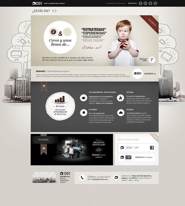 Ideas & Inspirations für Web Designs Webdesign Schweizer Webdesign ...