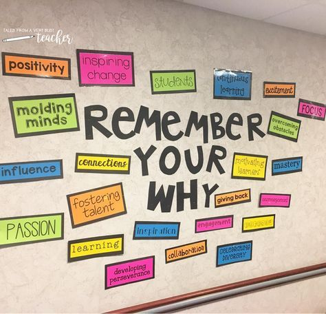 Staff Room Bulletin Board Set {Remember Your Why} images