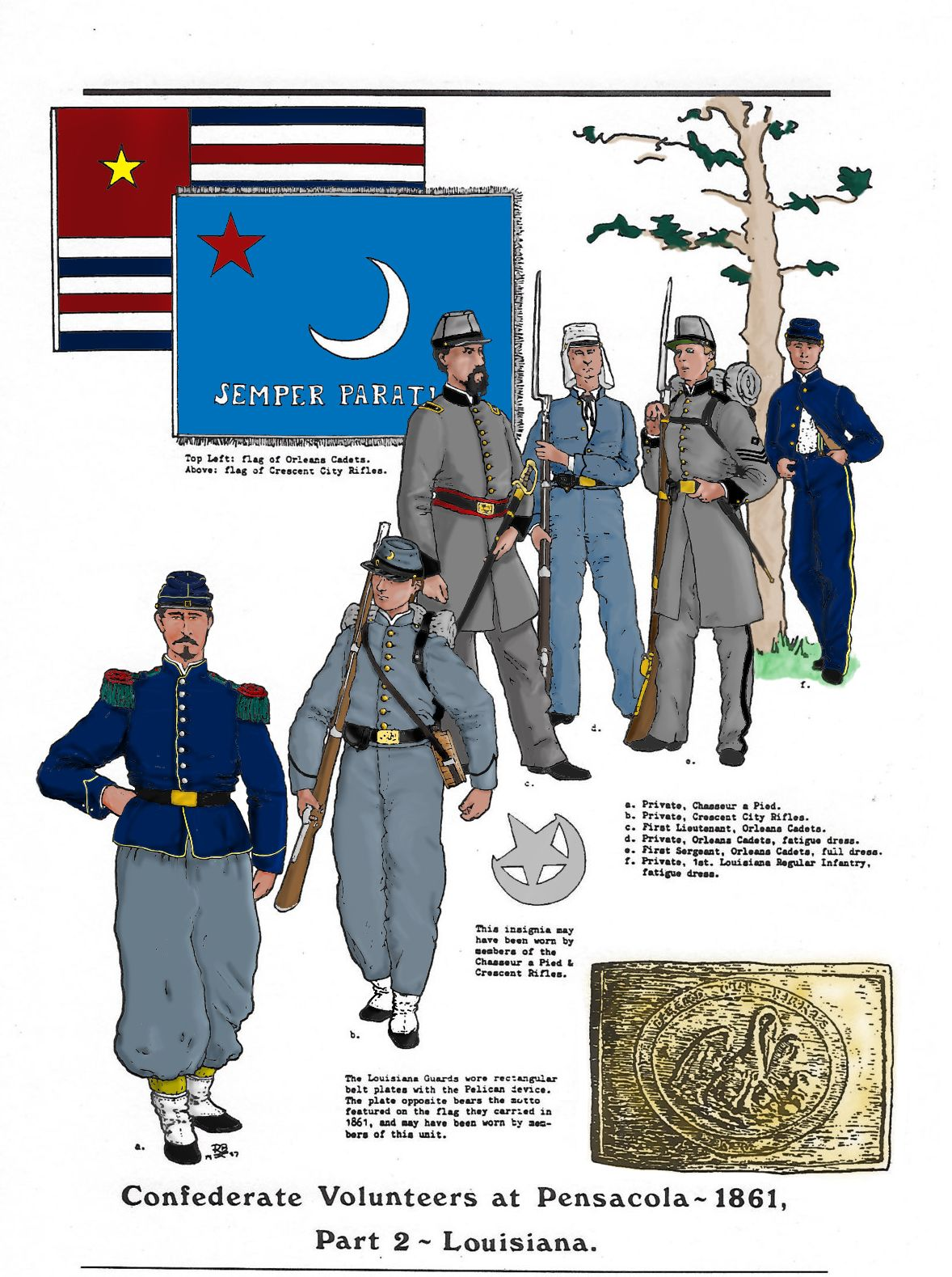 900 American Civil War Ideas In 2021 American Civil War Civil War War