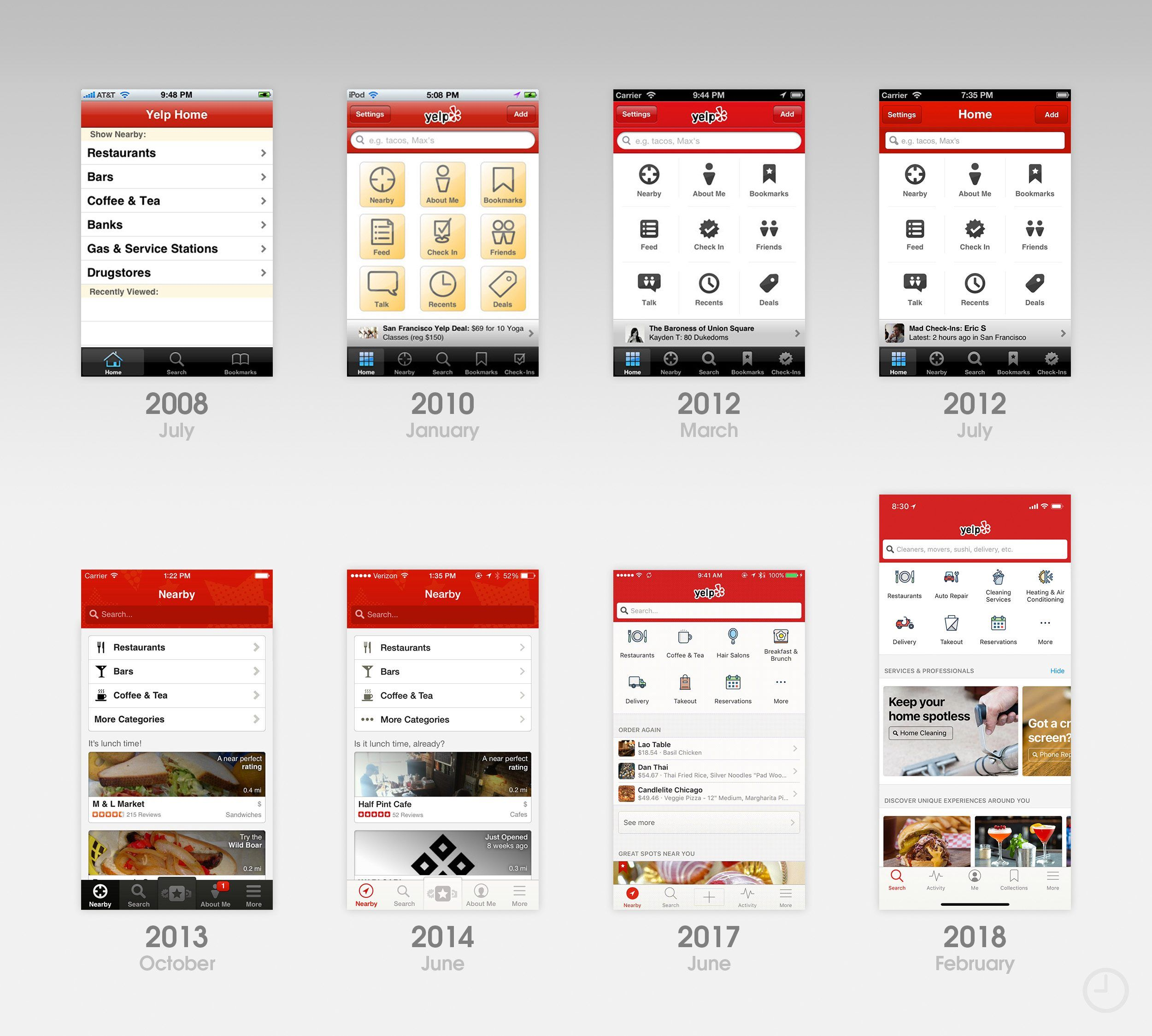 10 years of the App Store The design evolution of the