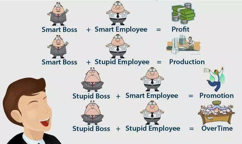 Boss - Employee