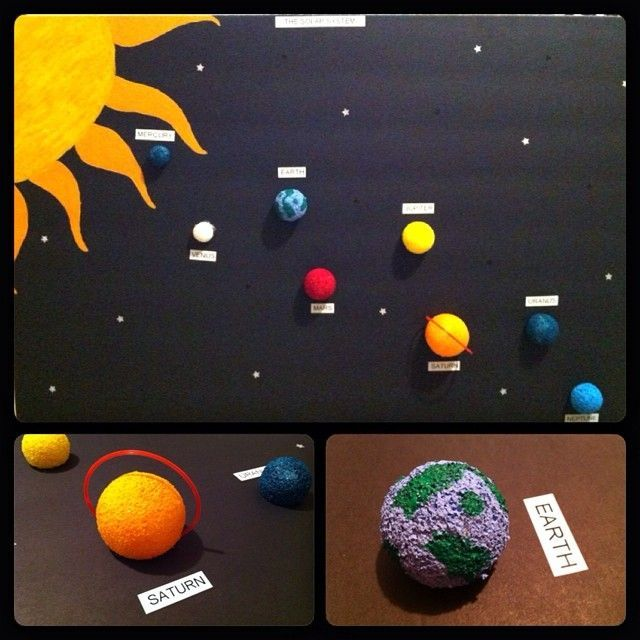 how to draw solar system for school project