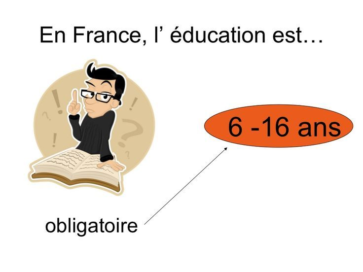 The French education system | French education Education ...