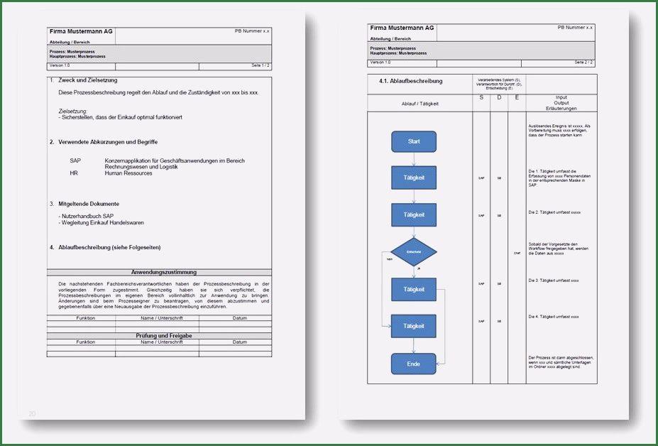 Aussergewohnlich Verfahrensanweisung Vorlage Word Kostenlos Fur 2020 In 2020 Vorlagen Word Vorlagen Kostenlos