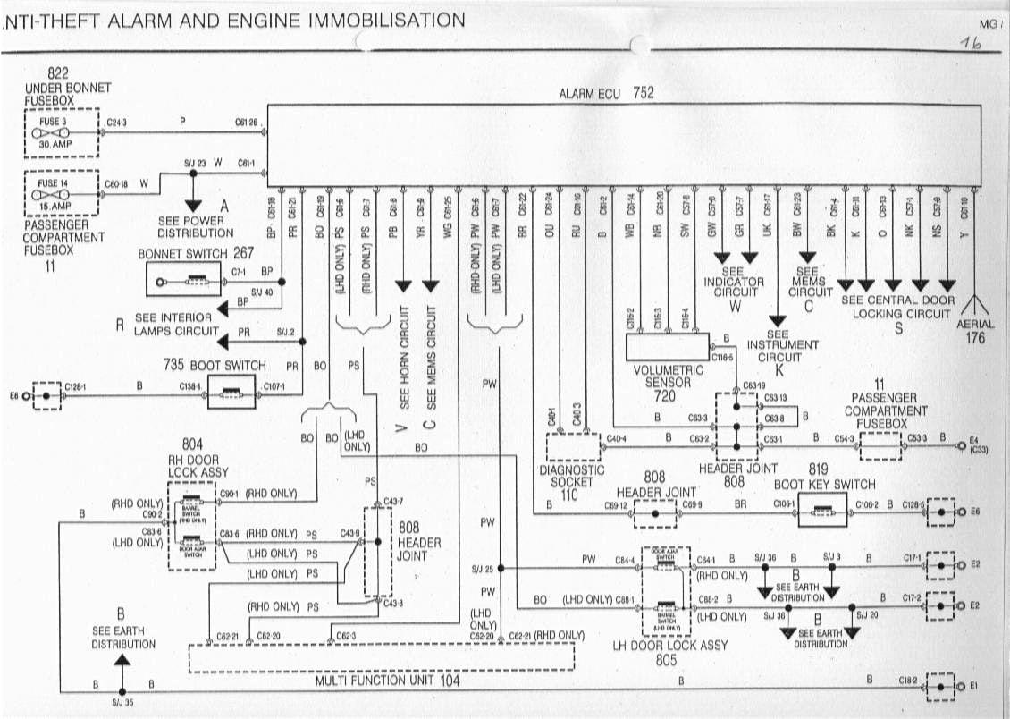 Mazda Wiring Diagram Pdf