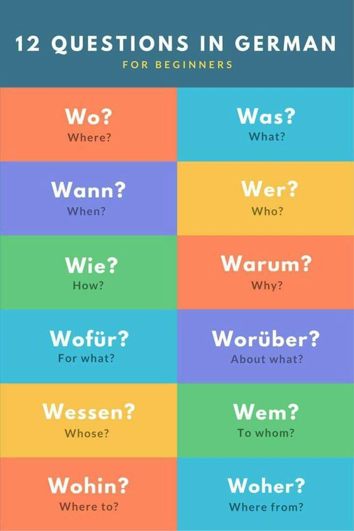 Learn To Read Cvc Words Middle O See And Write: Questions On German