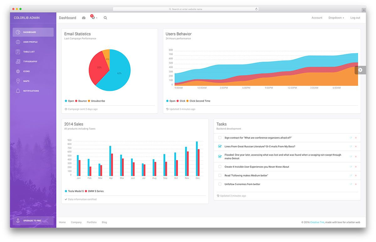 Free Html Admin Templates My Career Pinterest Dashboard - Free html dashboard templates