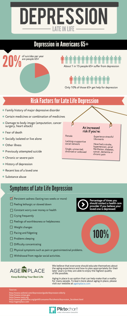 depression in life essay Published: mon, 5 dec 2016 stress is an ongoing problem that happens in everyone's life stress is a simple term used by many people, most of the time it is misunderstood or used to describe a condition of a person.