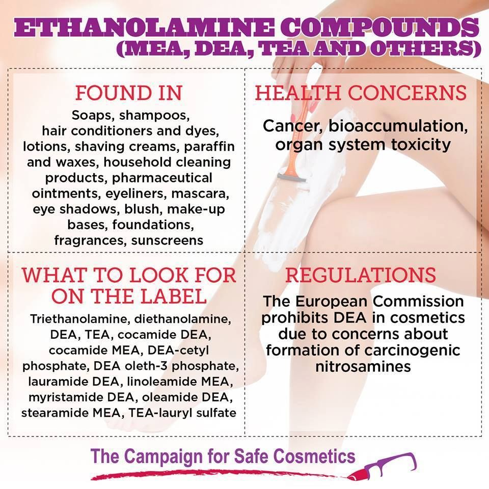 Pin On Chemicals Of Concern