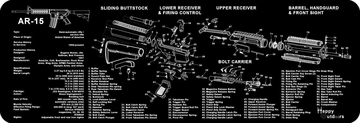 Ar 15 Parts Diagram Poster Collection Of Wiring Diagram