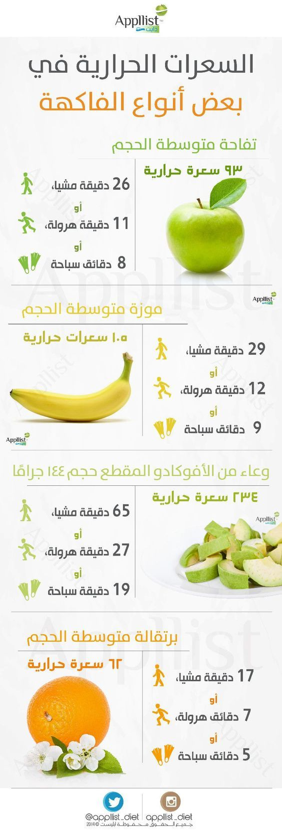 معلومات طبية و صحية Anycanal Health Fitness Nutrition Health Food Healthy Lifestyle Habits