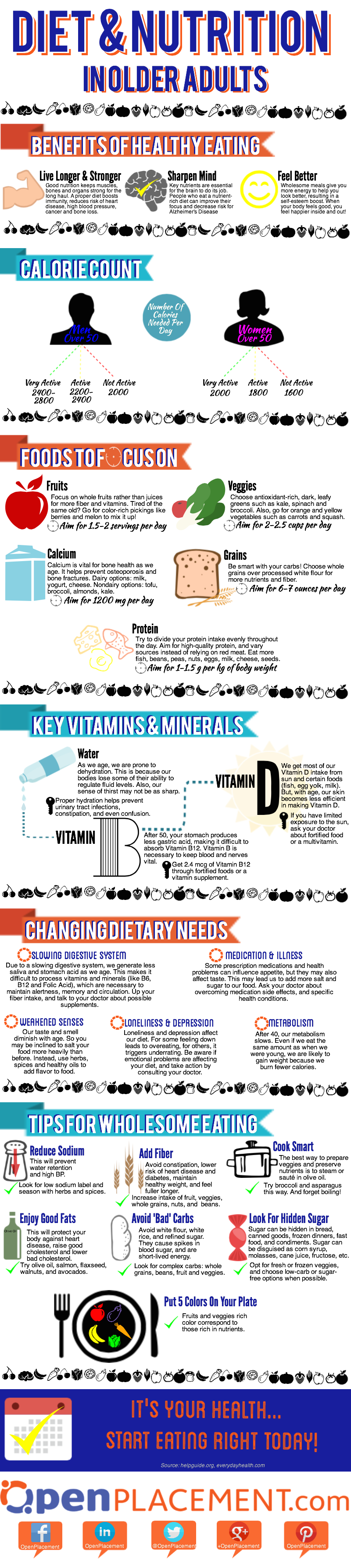 Infographic Diet And Nutrition In The Elderly Seniors Health Diet And Nutrition Natural Cure For Arthritis Arthritis Remedies