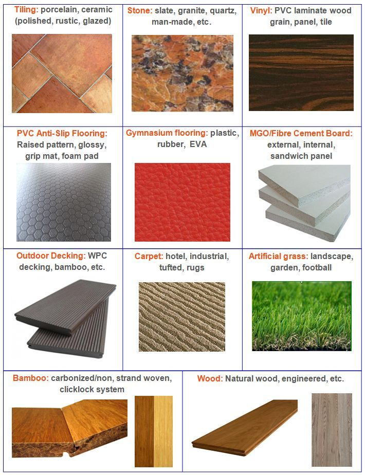 There are different kinds of flooring materials available