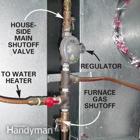 Knowing How To Shut Things Off Is Seriously As Important As Learning How To Turn Them On A Home S Main Gas Shutoff Valve Wat Repair And Maintenance Valve Gas