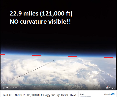High Alt Balloon 22 9 miles up (121,000 ft) No Curvature of the