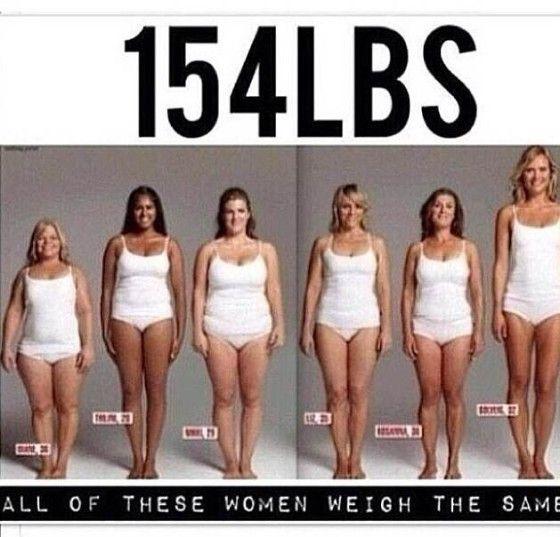 70kg 167cm Size Chart