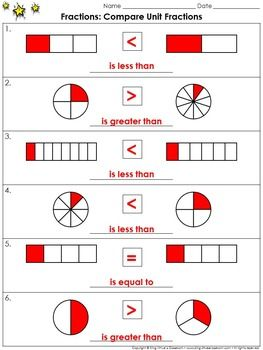 Fractions: Compare Unit Fractions Practice Sheets - King ...
