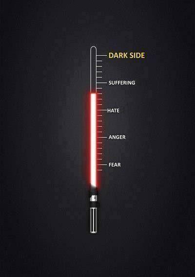 pin by marc mcdonald on star wars randomness pinterest dark side