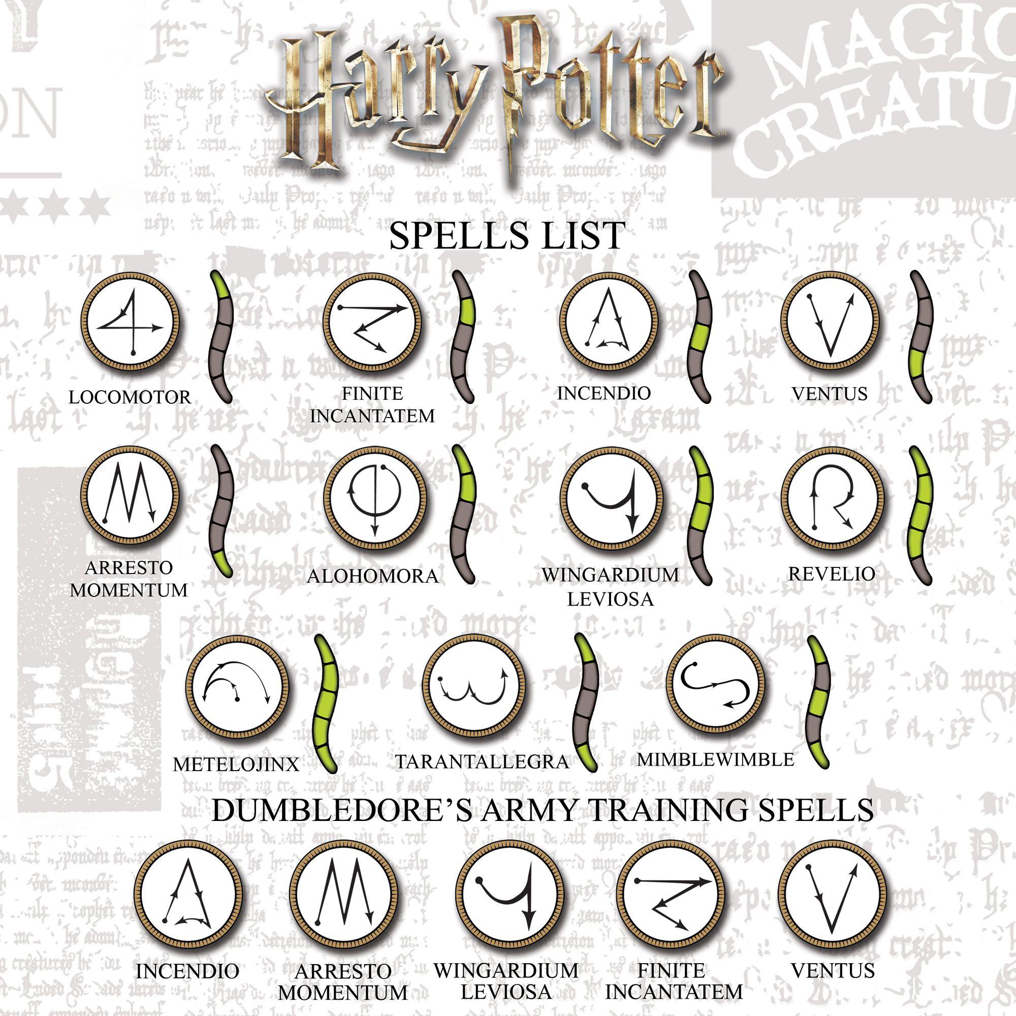 Found On Bing From Www Gizmodo Com Au Harry Potter Wand Harry Potter Spells Harry Potter Spells List