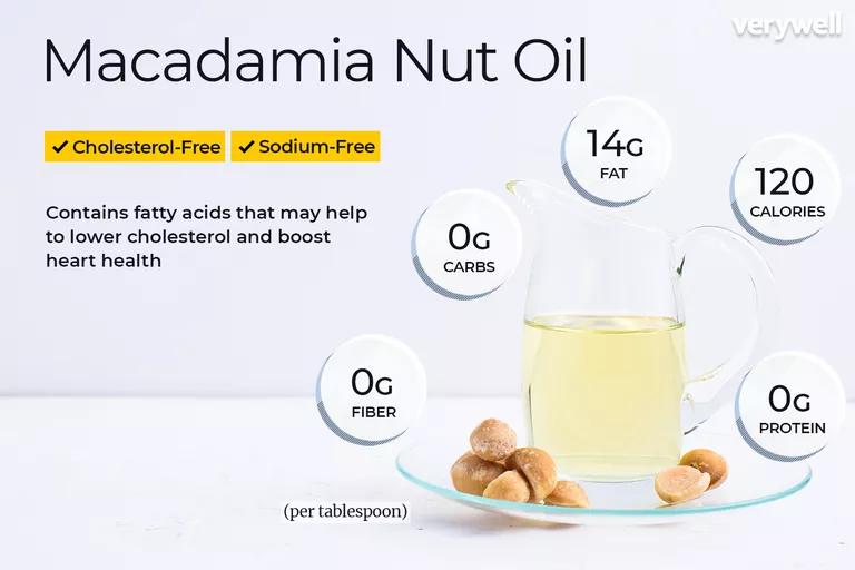 Pin By Rand Maani On Post Macadamia Oil Cholesterol Hair Treatment Cholesterol Lowering Foods
