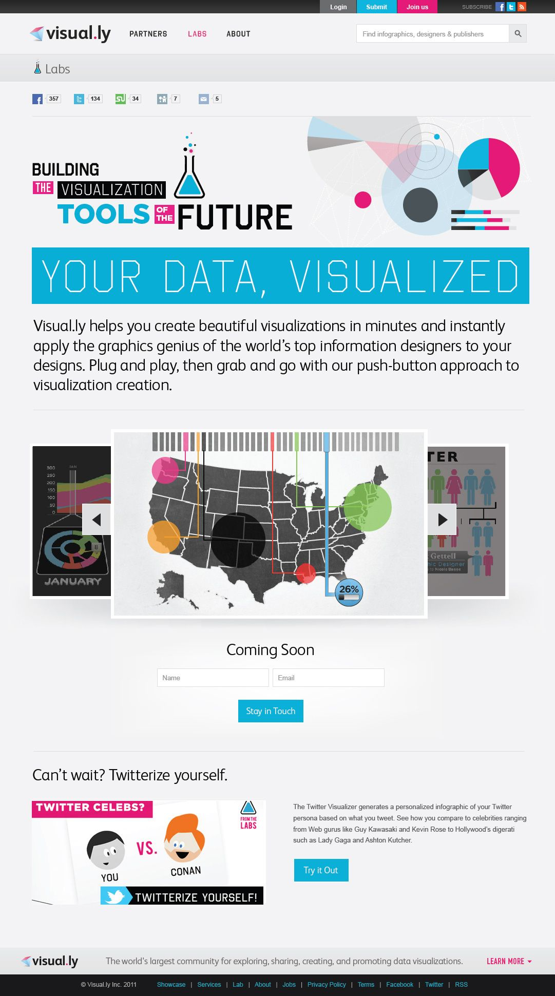 Infographics Ui Design Et Web Design: Wellness Design, Visualization
