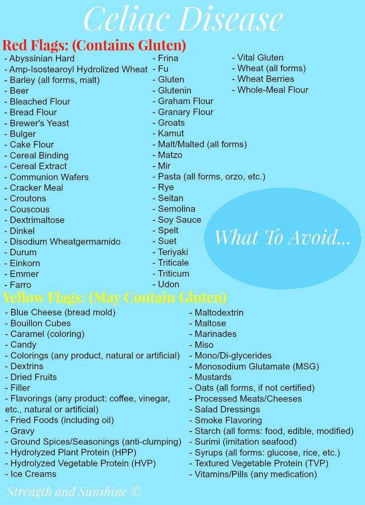 What To Avoid With Celiac Disease | Gluten free list ...