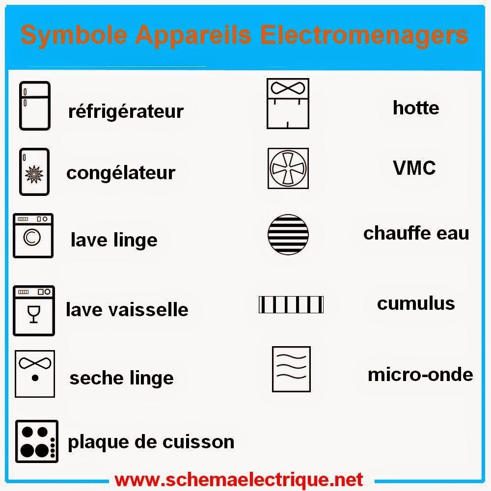 Symbole Electrique Maison Symbole Schma Lectrique