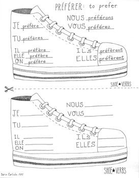 french verb conjugation chart with english translation pdf