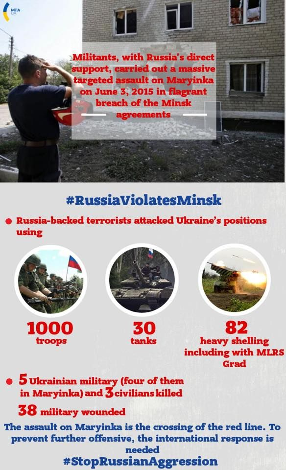 The assault on Maryinka is the crossing of the red line.