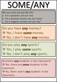 Some/any #esl #tefl #learnenglish   Inglés   Pinterest   English ...