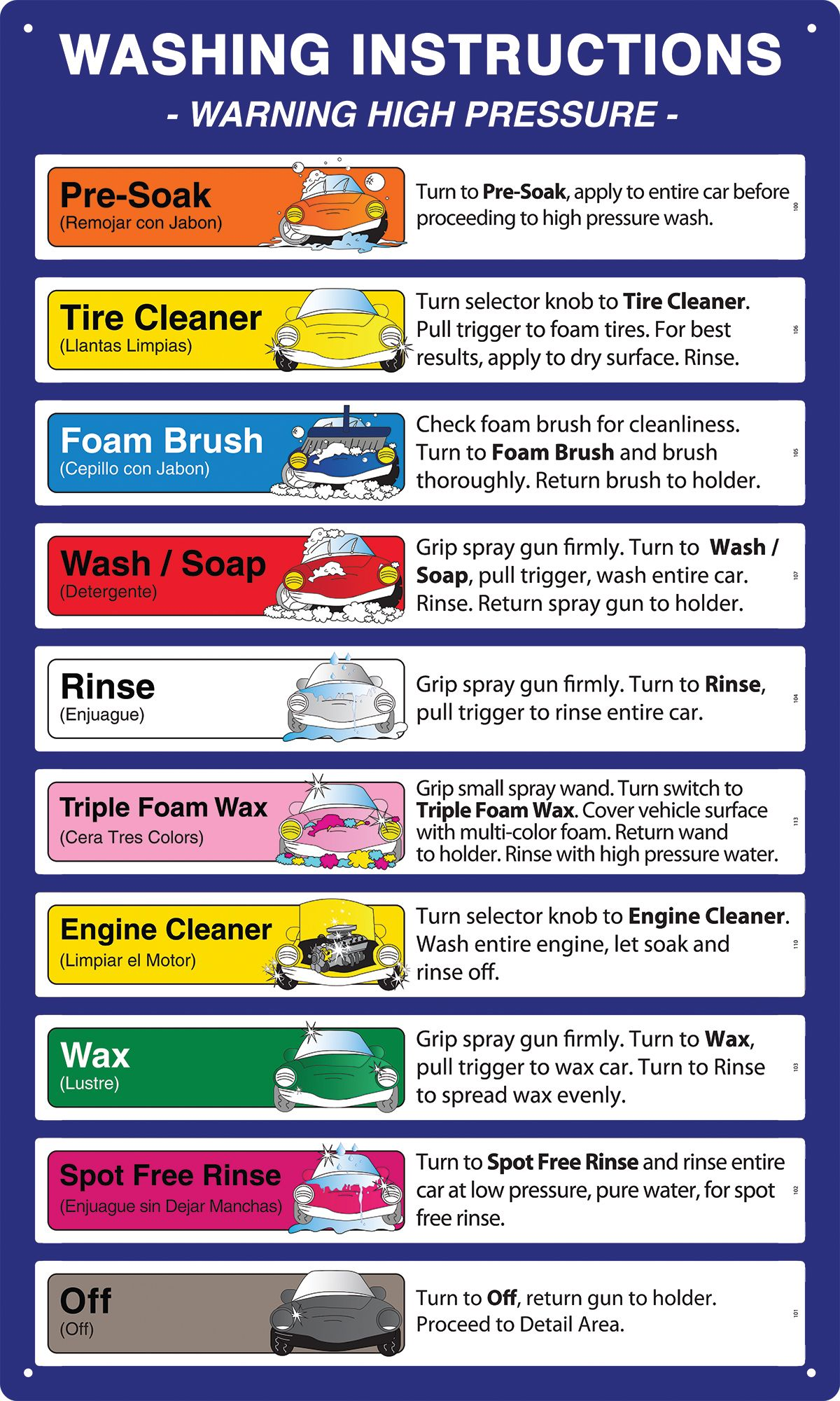 Self Serve Car Wash Menu Signs