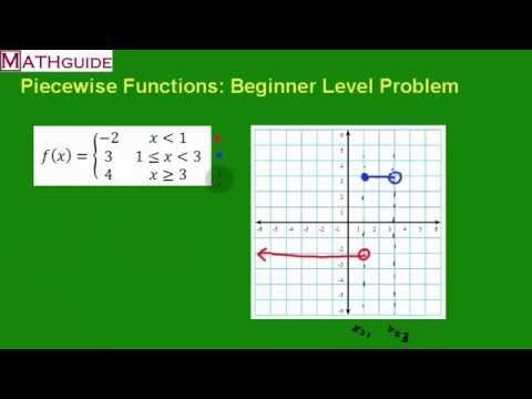 Graphing piecewise functions beginner level problem youtube graphing piecewise functions beginner level problem youtube algebra 2 math fandeluxe Images