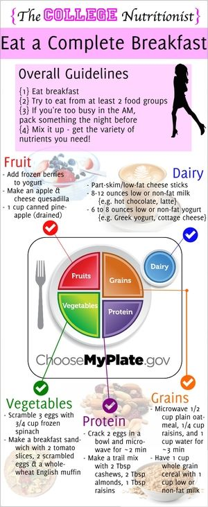Pin by Katie Gilmore on nourishment.   College food hacks ...