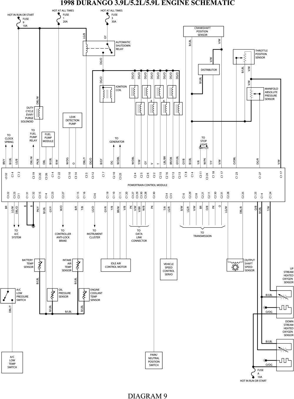 1999 Dodge Durango Wiring Diagram New in 2020 | Dodge ...