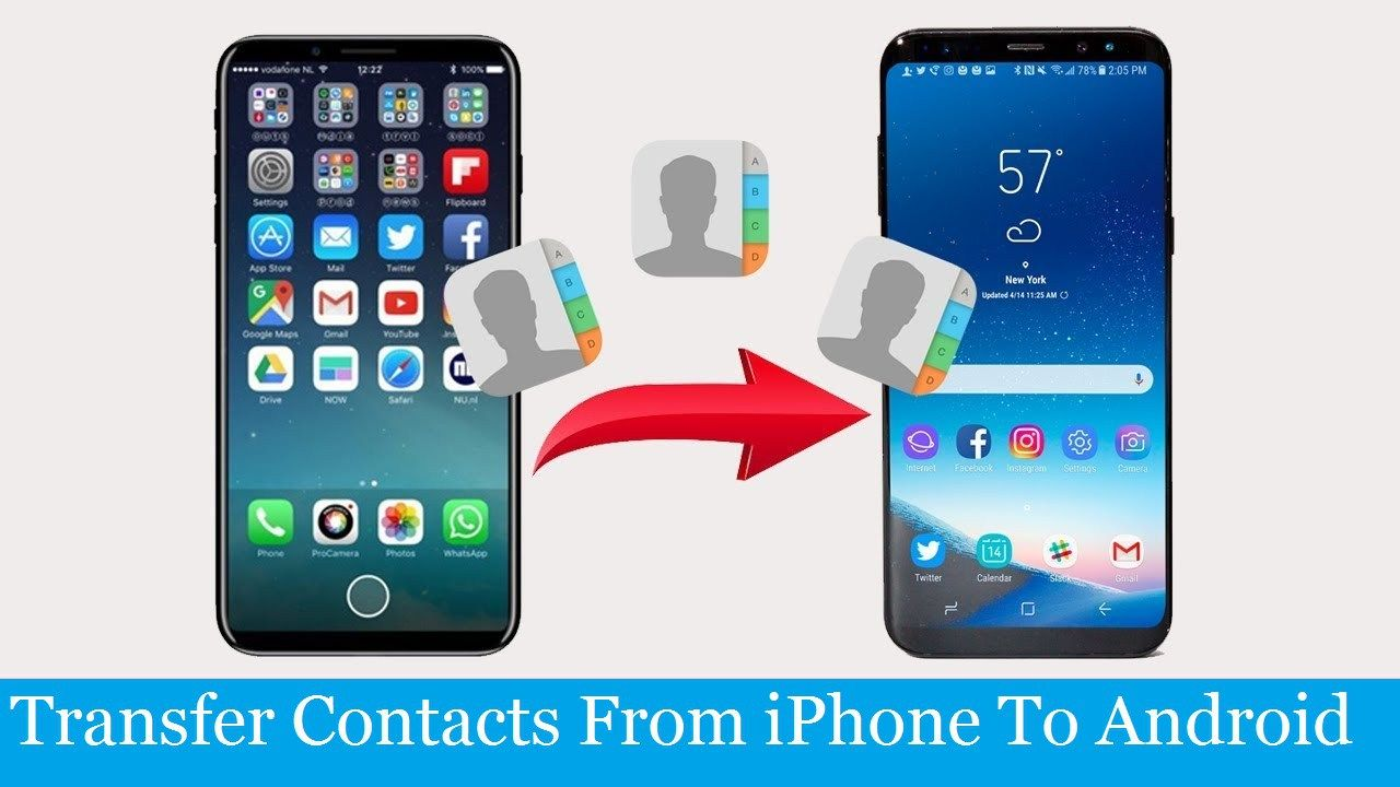 How To Transfer Contacts From iPhone To Android? Follow