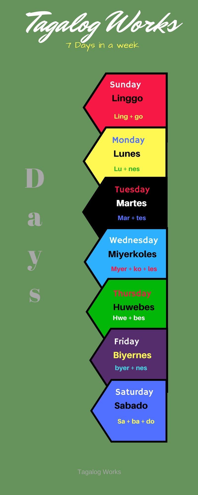 Days In A Week In Tagalog Filipino Words Tagalog Words Tagalog