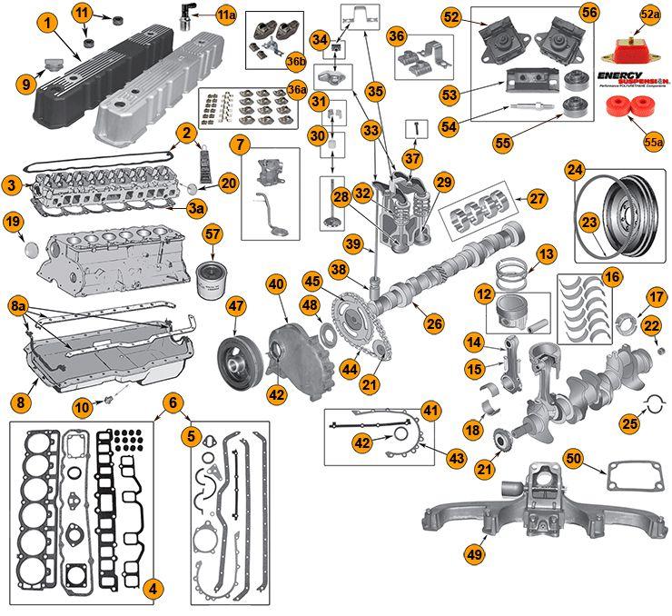 AMC 6Cylinder 42L (258ci) Engine Parts for Jeep YJ, CJ's