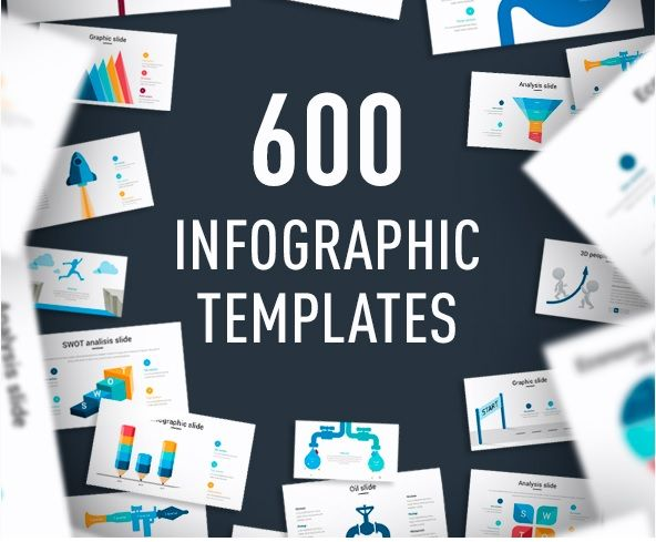 100 Best Infographic Templates For Your Business Infographic