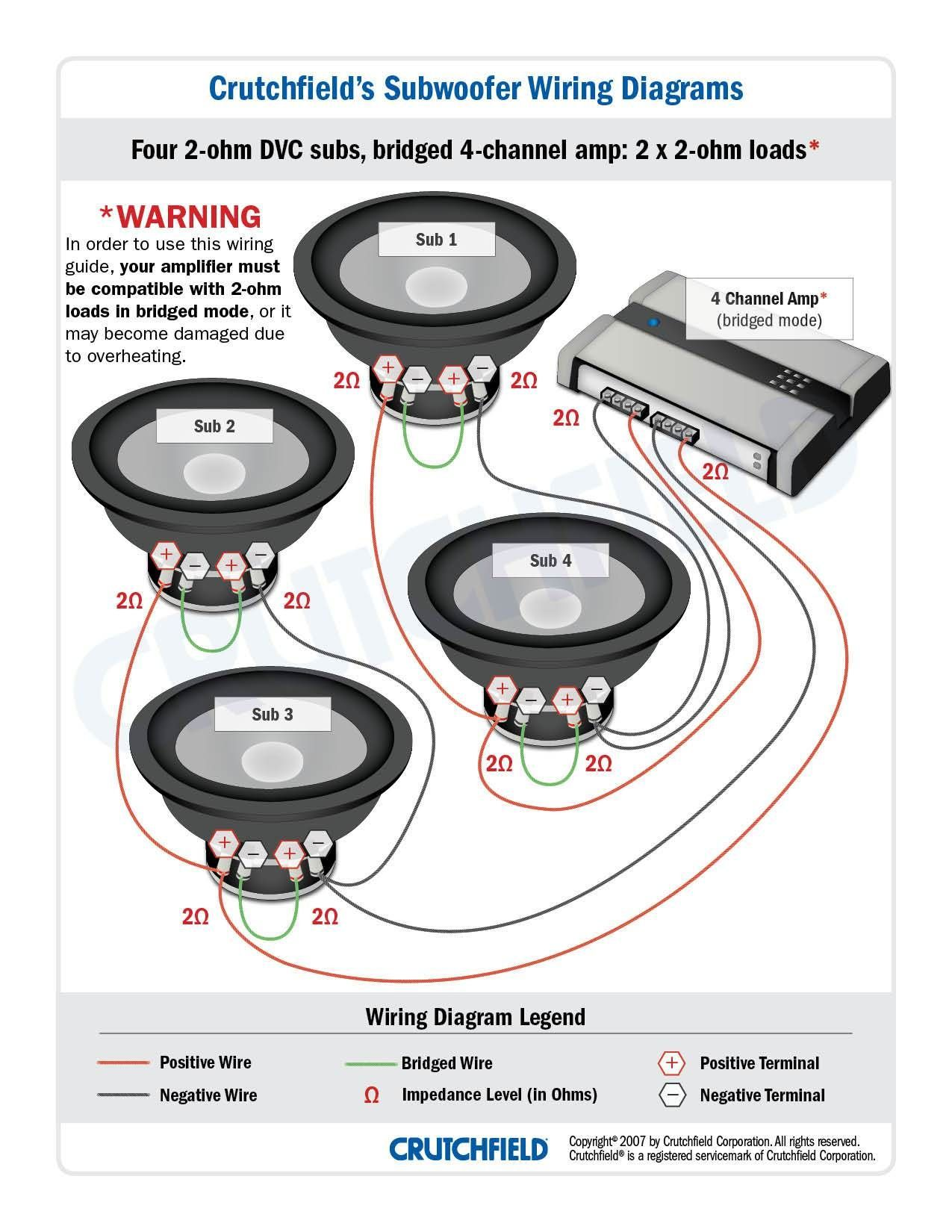 Subwoofer Wiring Diagrams Throughout 4 Ohm Dual Voice Coil Diagram Inside 1 Car Sounds Subwoofer Box Des Subwoofer Wiring Car Speaker Box Car Audio Subwoofers