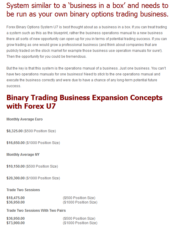 Forex binary options system u7 china investment going to india