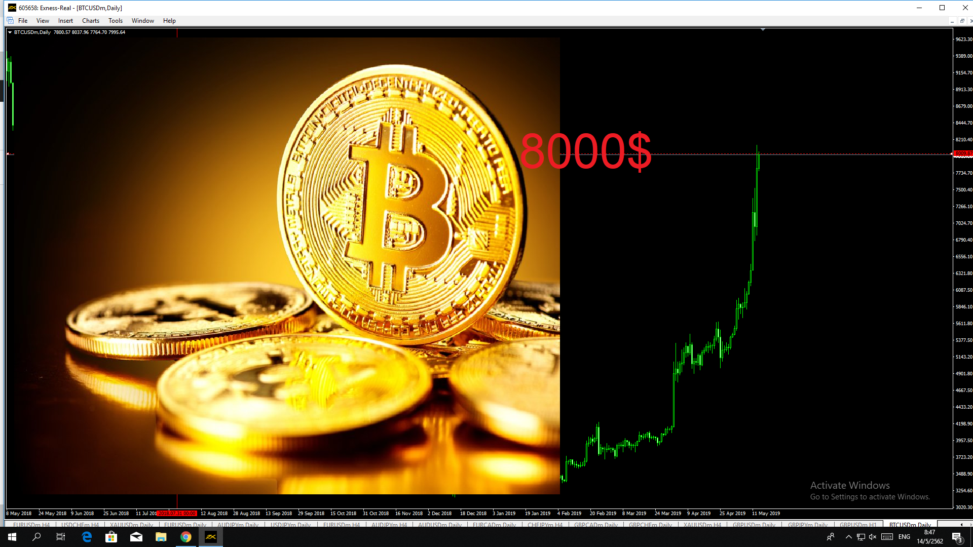 forex broker bitcoin mt4 stručni savjetnik za binarne opcije broker