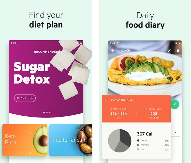 The Best Free Nutrition Apps For 2020 The Plug Hellotech Nutrition App Best Calorie Tracker App Calorie Tracker App
