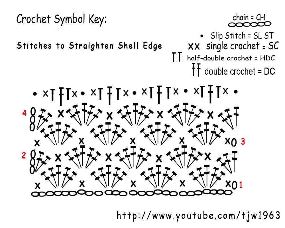 how to add a straight edge to a shell stitch pattern