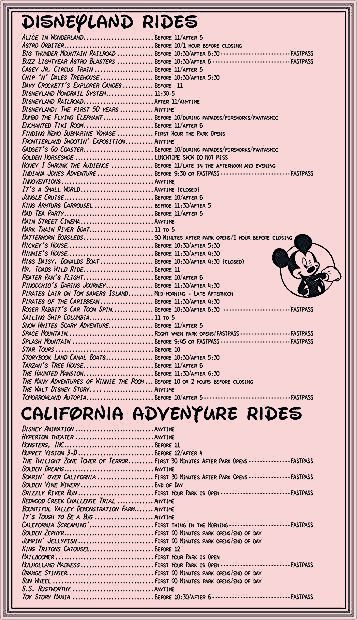 Photo of Disneyland Attractions – When to Ride List