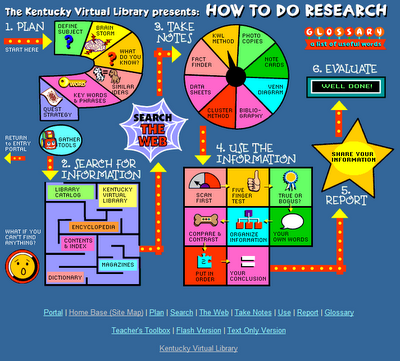 How to do a research study