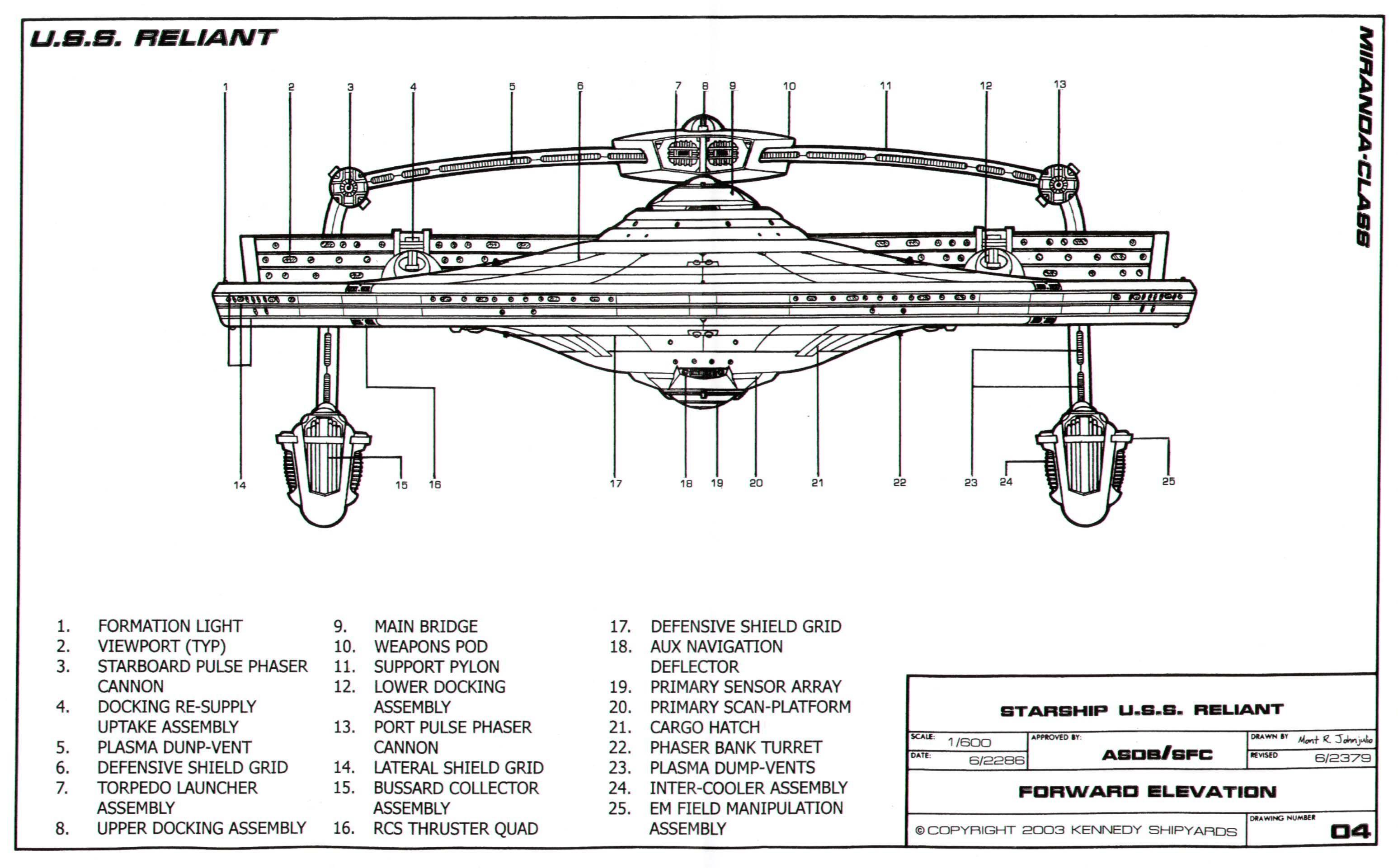Miranda Class Starship U.S.S. Reliant NCC1864 Star trek
