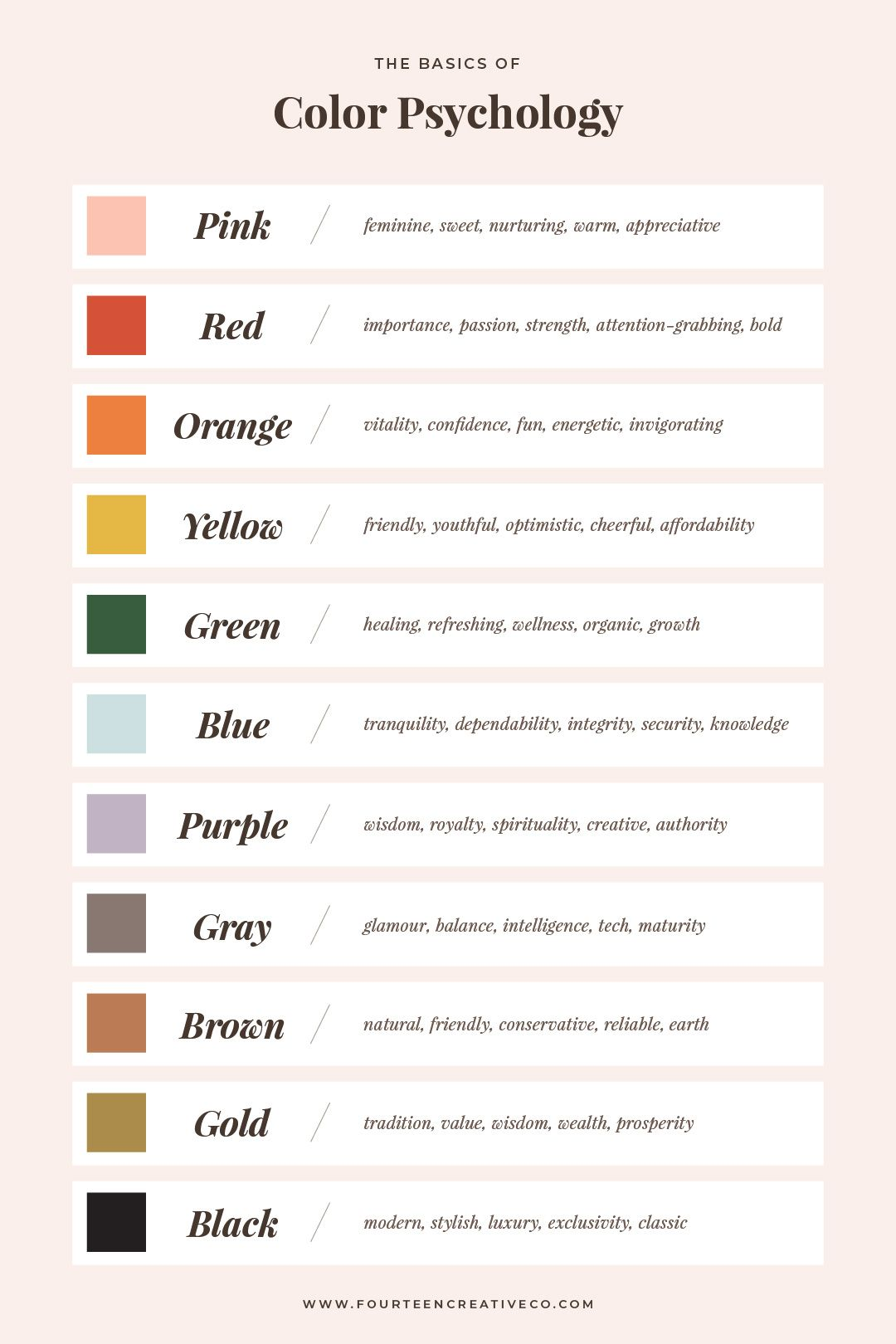 How to Choose the Best Colors for Your Brand