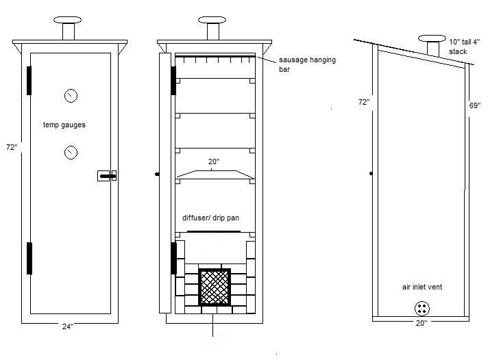 In The Next Few Weeks We Will Be Adding The Most Homemade Brick Smoker Plans Pdf Ebook Download