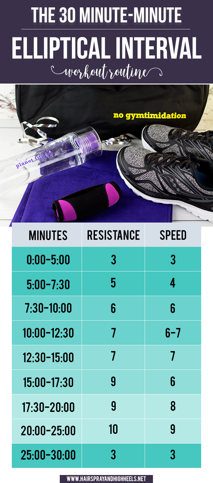 30Minute Elliptical Workout fitness workout